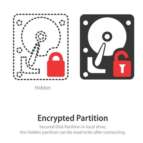 電腦,手機,平板Sunix iSafe電子鎖,AES-256保護資料安全,丟了真的打不開 | T客邦