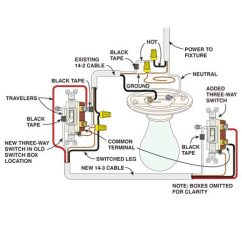 Four Way Flat Wiring Diagram Where Are Your Lymph Nodes Located How To Wire A Three Switch The Family Handyman
