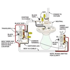 Wiring Diagram For Dimmer Switch Australia Smoke Detector False Alarm How To Wire A Three Way The Family Handyman