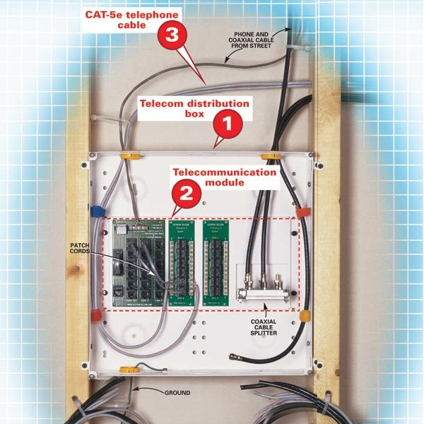 Phone Jack Wiring Phone Cable Wiring Diagram Telephone Phone Jack Wire