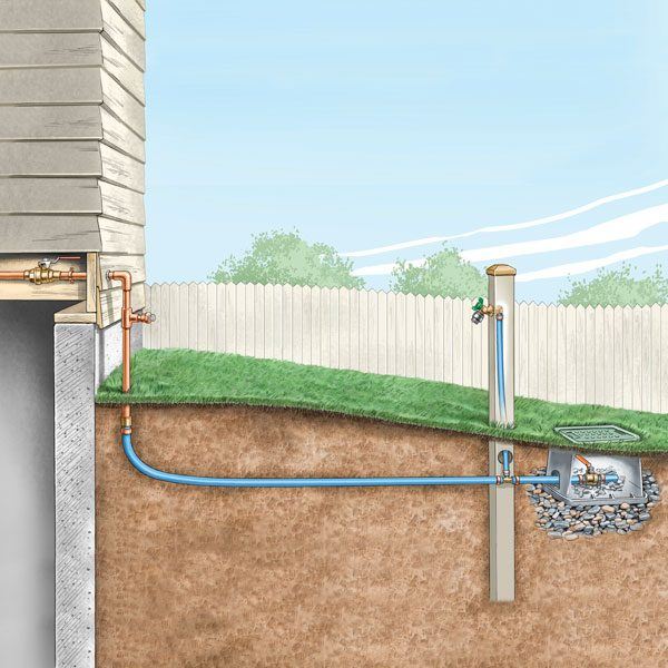 wiring diagram house to shed clipsal light switch australia how install an outdoor faucet | the family handyman
