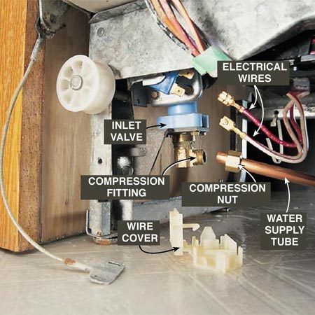 float switch wiring diagram for 2000 honda accord door how to repair a dishwasher | the family handyman