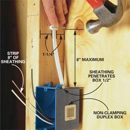 4 Wire Dryer Schematic Wiring Diagram How To Wire A Garage Unfinished The Family Handyman