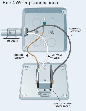 How to Install Surface Mounted Wiring and Conduit | The