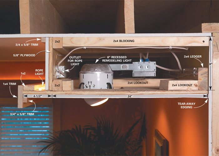 Recessed Ceiling Lights Wiring Diagram