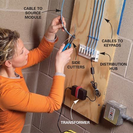 whole house electrical wiring diagram wiring diagram rewiring a whole house home wiring diagrams