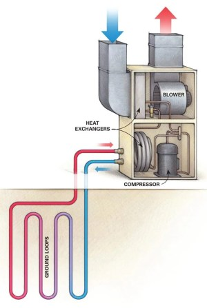 5 Things to Know About a Geothermal Heat Pump | The Family