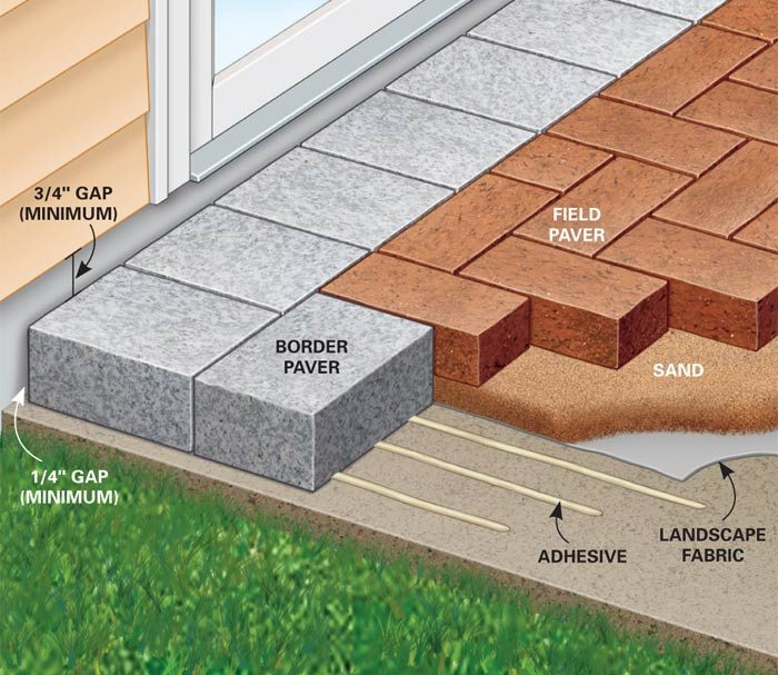 How to Cover a Concrete Patio With Pavers  The Family Handyman
