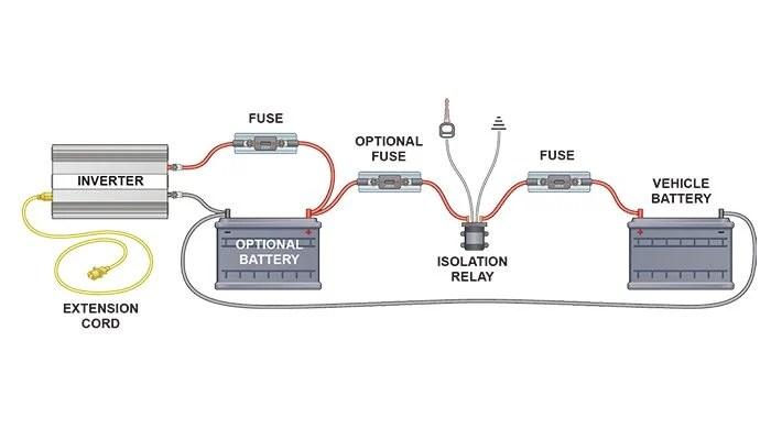power inverter wiring diagram - wiring diagram Wiring diagram