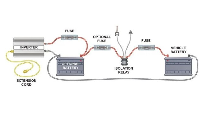 wiring diagram power inverter wiring image wiring car power inverter wiring diagram wiring diagram on wiring diagram power inverter