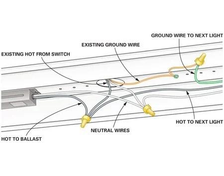 fluro light wiring diagram australia 2005 chevy aveo radio flourescent pio schullieder de u2022