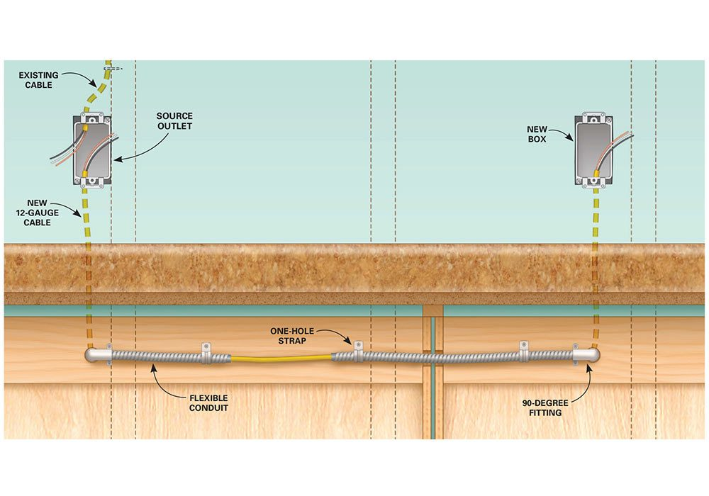 Kitchen Wiring Diagrams Kitchen Wiring Circuits Wiring Diagrams