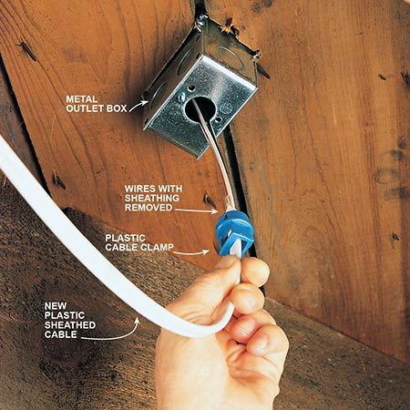 Outlet Wiring 6 Wires How To Install A Floor Outlet The Family Handyman