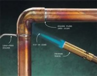 How to Sweat Copper Pipe | The Family Handyman