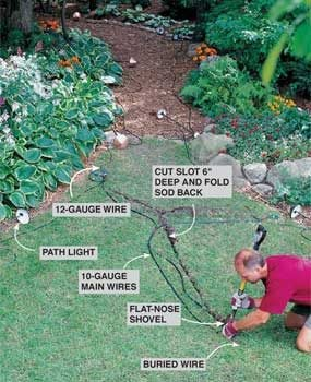 12 volt wiring diagram for garden lights 05 f250 fuse box outdoor low voltage lighting the family handyman