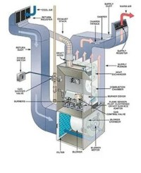 Fall Furnace Maintenance Guide | The Family Handyman