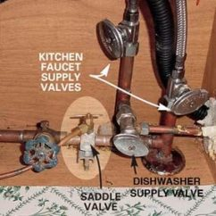 Frigidaire Gallery Dishwasher Parts Diagram S Plan Plus Underfloor Heating Wiring How To Locate Your Gas Shutoff Valve And Water | The Family Handyman