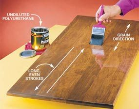 Applying Polyurethane Over Stain