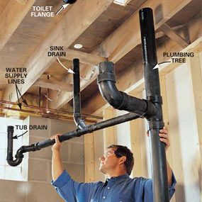 shower tub plumbing diagram drain yamaha outboard how to remodel a small bathroom | the family handyman