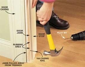How to Repair Interior Doors  The Family Handyman