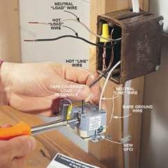 Double Outlet Wiring Diagram Gm Cruise Control How To Install Gfci Receptacle Outlets The Family Handyman Photo 2 Strip Wires