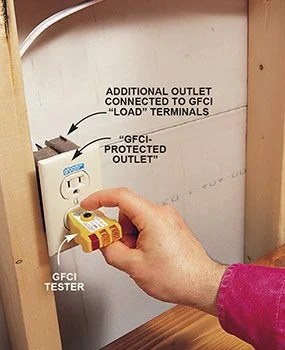 Gfci Protected Outlet Sticker : protected, outlet, sticker, Install, Receptacle, Outlets, (DIY), Family, Handyman