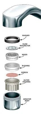 unclog a kitchen faucet aerator diy