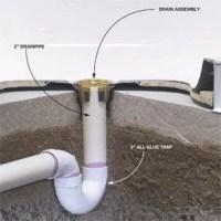 How to Install a Fiberglass Base Over Concrete | The ...