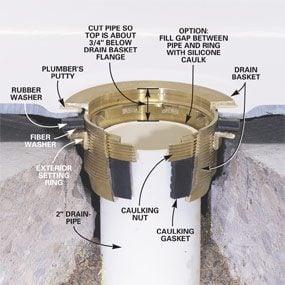 How to Install a Fiberglass Base Over Concrete