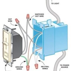Ceiling Fan With Light Wiring Diagram Two Switches Goodman Heat Pump How To Install Dimmer | The Family Handyman