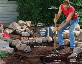Image Result For How Much Does It Cost To Dig Out A Ba T