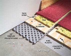 Moisture Barrier Under Cabinets