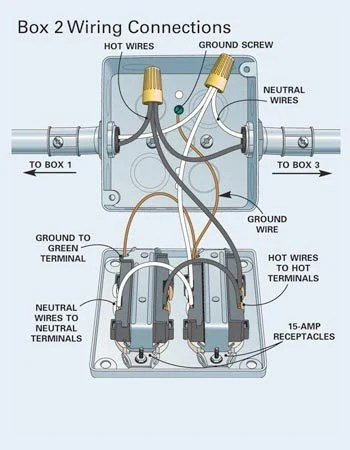 Wiring Diagram Double Gang Outlets | Two Receptacle In Series Wiring Diagram |  | Wiring Diagram