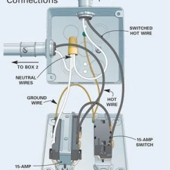 Wiring Diagram Switched Gfci Outlet Whelen 9m Install Surface Mounted And Electric Conduit | Family Handyman The