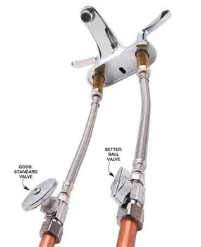 ball type shutoff valves