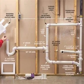 sewer plumbing venting diagram mitsubishi lancer cd player wiring convert an unfinished laundry area into a room | family handyman