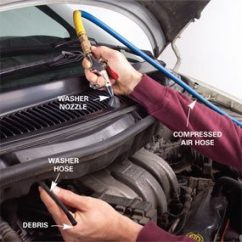 Ford Focus Wiper Motor Wiring Diagram Fifth Grade Plant Cell Windshield Washer Repair: How To Fix Your Window   The Family Handyman