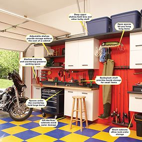 cost per linear foot kitchen cabinets knotty alder garage cabinet storage | the family handyman