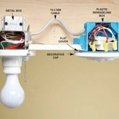 Ceiling Fan Pull Switch Wiring Diagram 2003 Mitsubishi Outlander Engine Install A Wireless Light   The Family Handyman