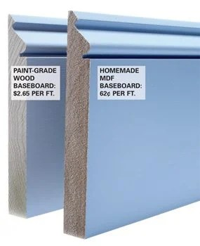 Best Glue For Mdf Trim