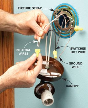 Image Showing Wiring Diagram Of A Loop At The How To Add A Light The Family Handyman