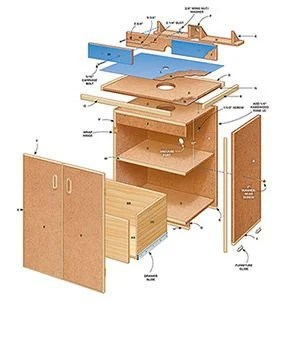 Best Wood Router For Router Table