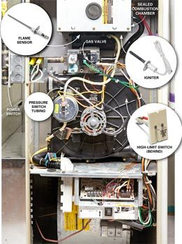 goodman electric heat wiring diagram influenza venn 3 easy furnace repairs | the family handyman