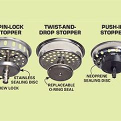 Kitchen Sink Plug Hole Fitting Bulletin Board How To Replace A Basket Strainer The Family Handyman Assembly With One Of These Options