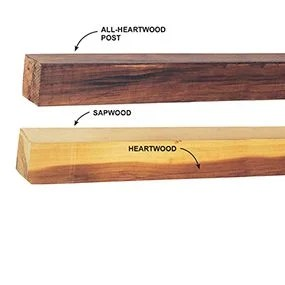 How To Protect Cedar Wood Posts In Ground