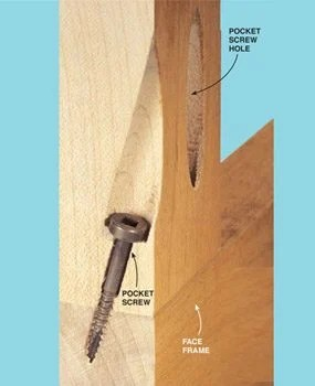 Building Cabinets With Pocket Screws The Family Handyman