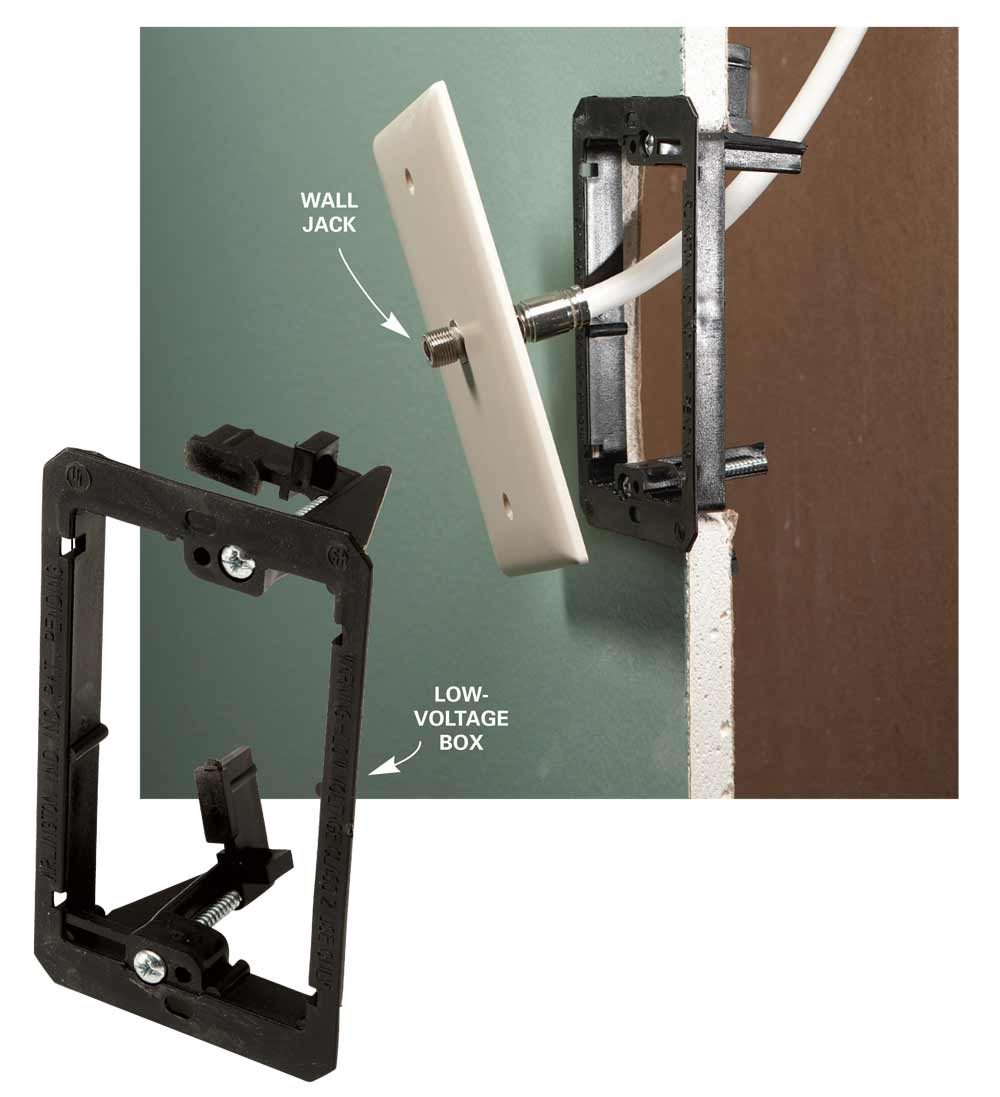 How To Wire And Instill A Breaker Box Electrical Online 4u