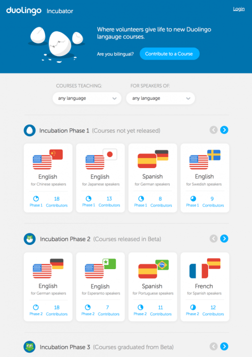 LI Main Page 730x1032 Language learning platform Duolingo wants to be a game, which suits its next target: Asia