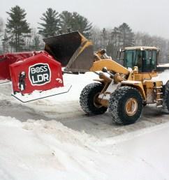 loader plows [ 1600 x 1369 Pixel ]