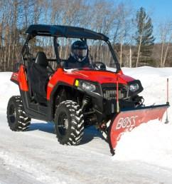 bos snow plow for atv [ 1600 x 1369 Pixel ]